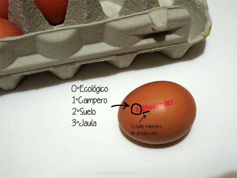 Código marcado en el huevo
